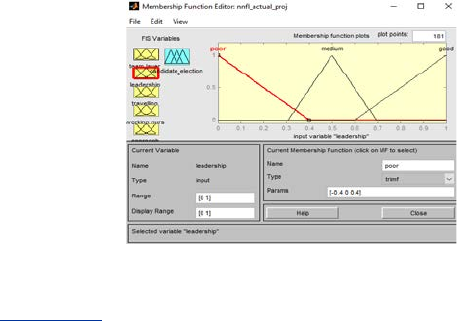 2 FUZZY LOGIC - IJSER have implemented fuzzy logic using