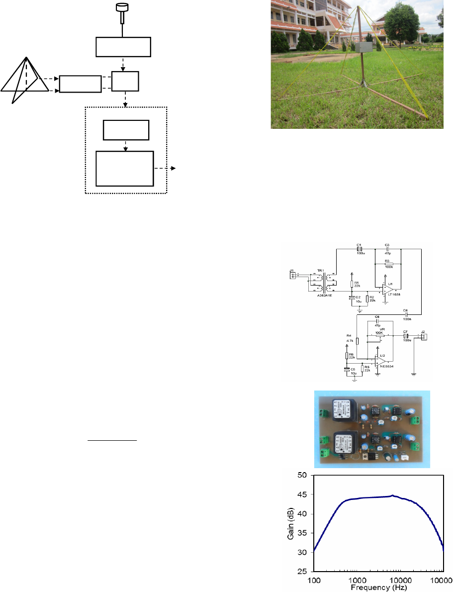 DEVELOPMENT OF THE NEW ELF/VLF RECEIVER FOR users  atn/papers