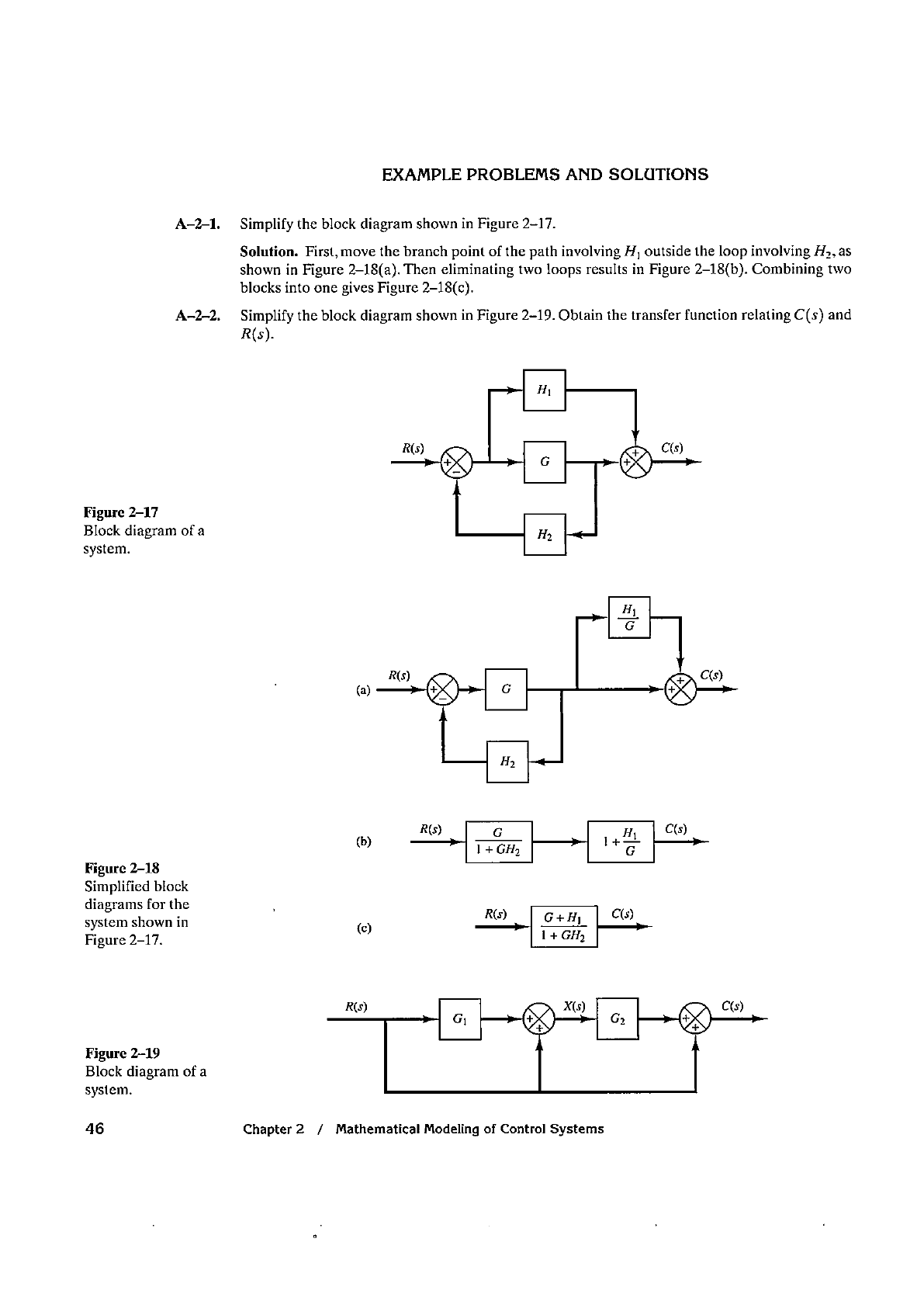 Chapter 2 Example and Solution Block Diagram - [PDF Document]FDOCUMENTS