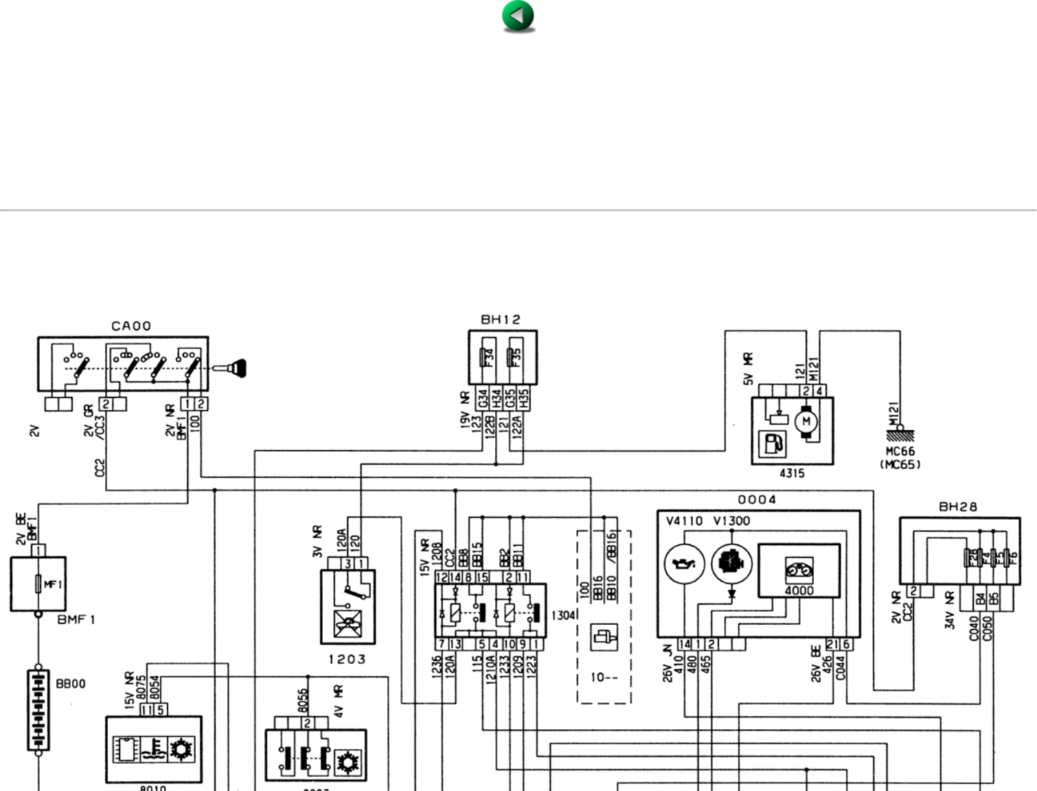 Peugeot 306 Wiring Diagrams Pdf Document
