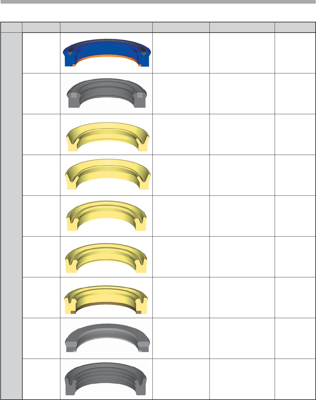 Square Profile 1//8 Width Urethane 5//8 ID Pack of 1 Buna-N O-Ring Loaded Lip Seal 1//8 Height 7//8 OD
